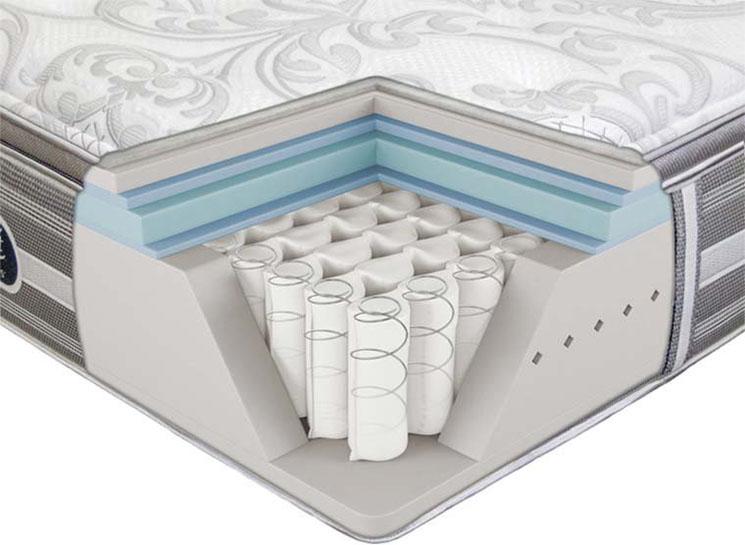 Beautyrest Air Cool Memory Foam